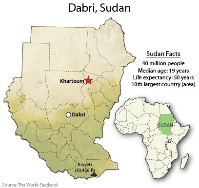 Dabri, Sudan