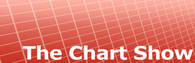 The Chart Show airs every Thursday night at 8 p.m. on The Current