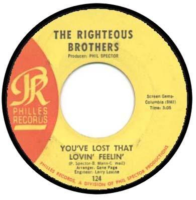 "The Righteous Brothers' ""You've Lost That Lovin' Feeling"" was the top song Today in Music History."