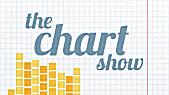 The Chart Show Ballot