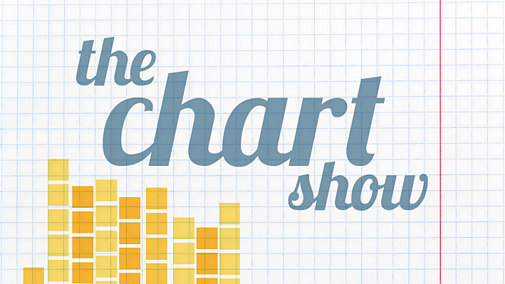 The Chart Show airs every Wednesday night at 8 p.m. on The Current
